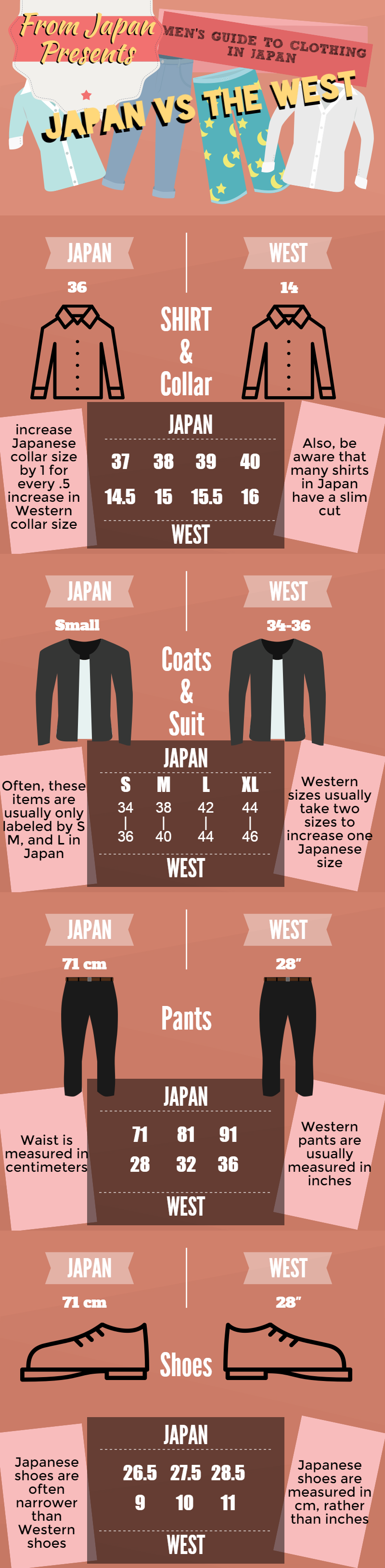 Japanese clothing and shoe sizing guide important for online mens clothing sizes in japan geenschuldenfo Choice Image