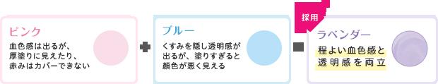pdt_mcb_pt_01